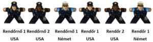 Rendőrök matrica